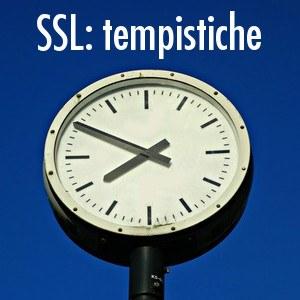SSL: tempistiche di attivazione